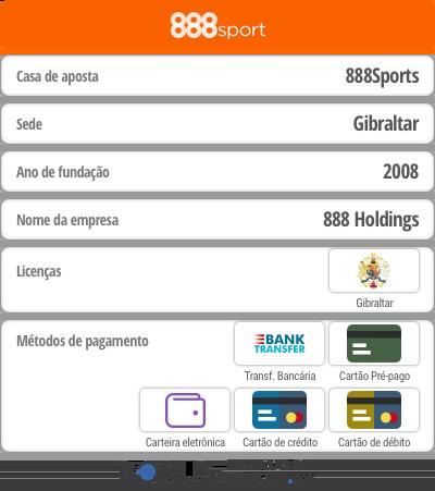 infos 888sports pagamentos