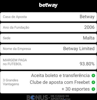 margem paga no futebol betway infos