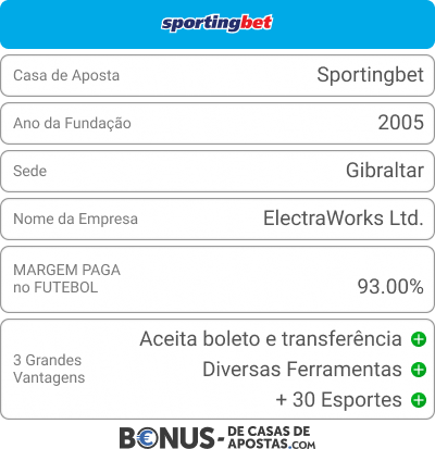 margem paga no futebol sportingbet infos