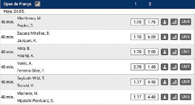 Faça suas apostas french open roland garros na qualificação para o grand slam 2021 com excelentes odds e ofertas hoje 24/05 na rivalo