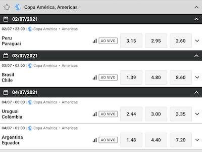copa America odds apostas brasil jogos quartas