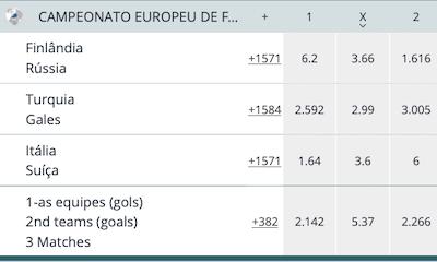 odds Eurocopa apostas online 22bet hoje